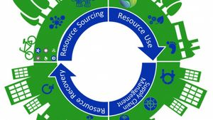 Eθελοντική Δέσμευση της χώρας μας για την Κυκλική Οικονομία στα Ηνωμένα Έθνη