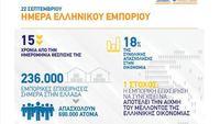 ΕΣΕΕ: «Βηματοδότης» της ελληνικής οικονομίας το εμπόριο