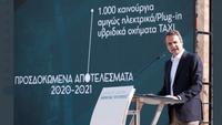 Ελλάδα: 100 εκατ. ευρώ για την Ηλεκτροκίνηση