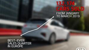 Ρεκόρ πωλήσεων για την Kia το πρώτο τρίμηνο του 2019