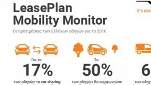 LeasePlan: 50% των Ελλήνων οδηγών θα επέλεγε μικρότερο αλλά πιο «πράσινο» αυτοκίνητο
