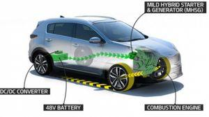 Kia Motors: Παρουσιάζει νέο υβριδικό σύστημα 48V για κινητήρες πετρελαίου