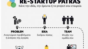 RE-STARTUP Patras: Νέος δωρεάν κύκλος για επιχειρηματικές ιδέες και startups