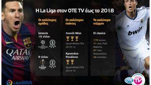 ΟΤΕ ΤV: La Liga ως το 2018