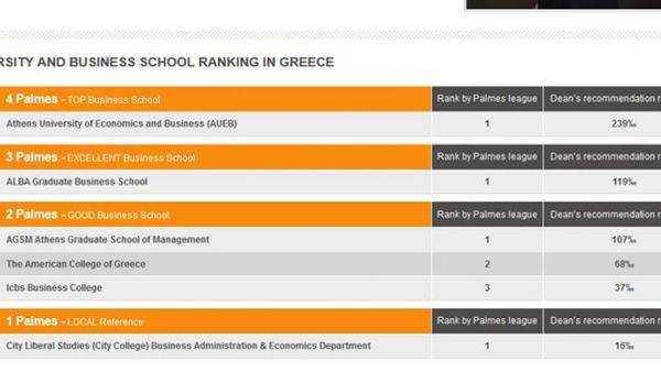 Η κατάταξη των Επιχειρησιακών Σχολών της Ελλάδας