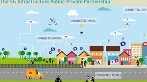 ΟΤΕ: Στον δρόμο για το 5G