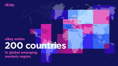 eBay: Και η Ελλάδα στο νέο δίκτυο για την ταχύτερη υιοθέτηση των παγκόσμιων πρωτοβουλιών