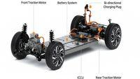 Hyundai: Στόχος να ηγηθεί της ηλεκτρικής εποχής με την αποκλειστική EV πλατφόρμα «E-GMP»