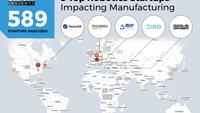 Gizelis Robotics: Στις Τοπ 5 ρομποτικές εταιρίες διεθνώς για βιομηχανικές εφαρμογές