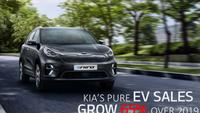 Kia: Νέο ρεκόρ μεριδίου στην Ευρώπη λόγω της αυξανόμενης ζήτησης για ηλεκτρικά αυτοκίνητα