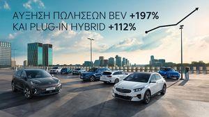 Η Kia σημείωσε το υψηλότερο μερίδιο αγοράς στην Ευρώπη