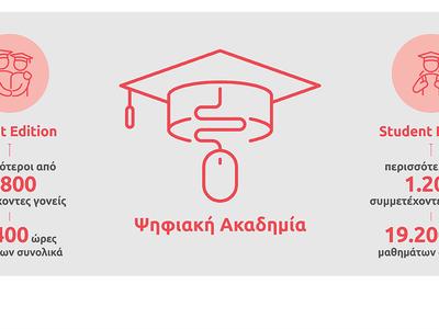 CSRΝews.gr
